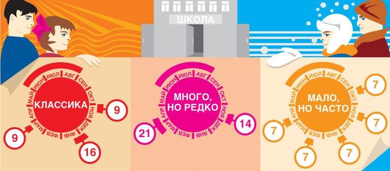 Единый график школьных каникул в ...: mostrek.ru/grafik-shkolnyih-kanikul-v-moskve-2015