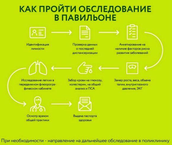 Павильоны «Здоровая Москва» снова открываются в 2021 году